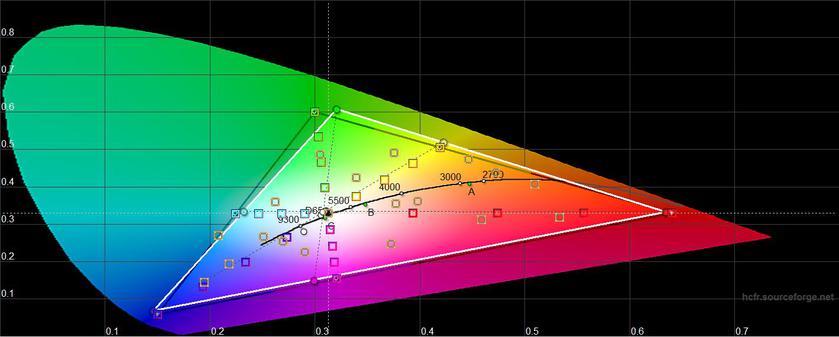 Обзор Lenovo IdeaPad 720s–15IKB: ноутбук для работы и игр-21