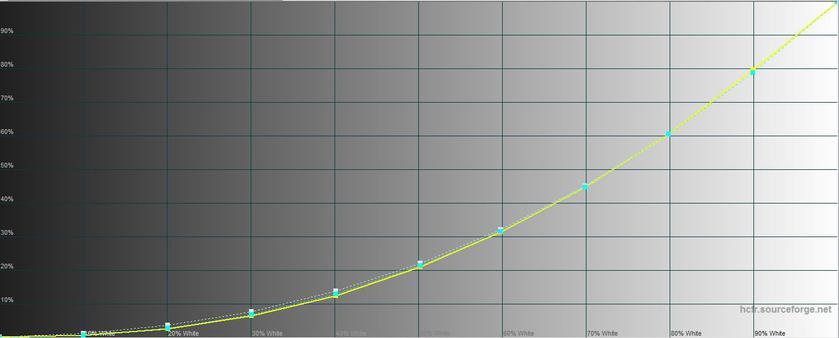 Обзор Lenovo IdeaPad 720s–15IKB: ноутбук для работы и игр-17