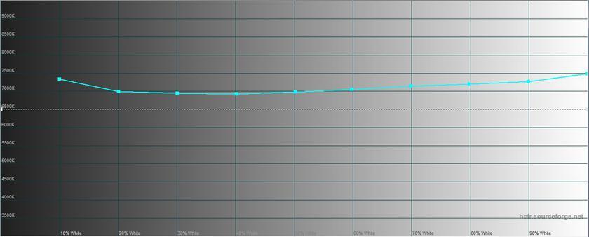 Обзор ASUS ROG G703VI Chimera: огнедышащее игровое чудовище на все деньги-42