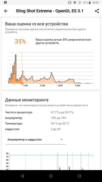 Обзор Nokia 6.1 (2018): стильно и недорого-66
