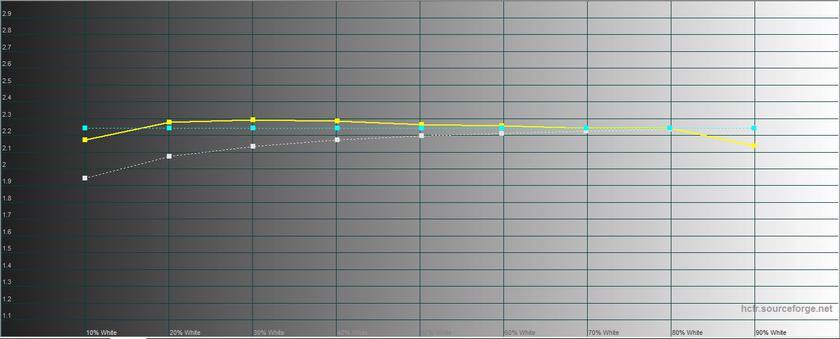Обзор Lenovo IdeaPad 720s–15IKB: ноутбук для работы и игр-18