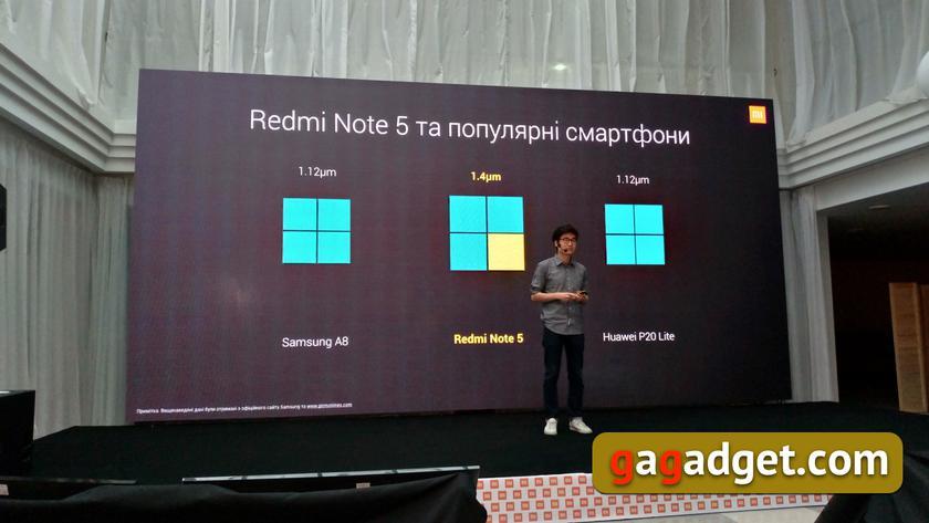 Стивен Ван, Xiaomi: мы не боимся конкурентов, потому что не считаем их конкурентами-6