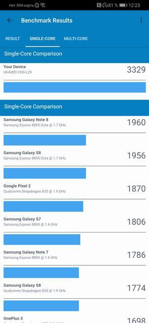 Обзор Huawei P30 Pro: прибор ночного видения-97