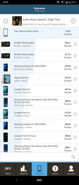 "Обзор Sony Xperia 1: ""высокий"" флагман с 4K HDR OLED дисплеем-110"