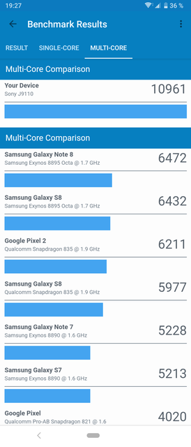 "Обзор Sony Xperia 1: ""высокий"" флагман с 4K HDR OLED дисплеем-96"