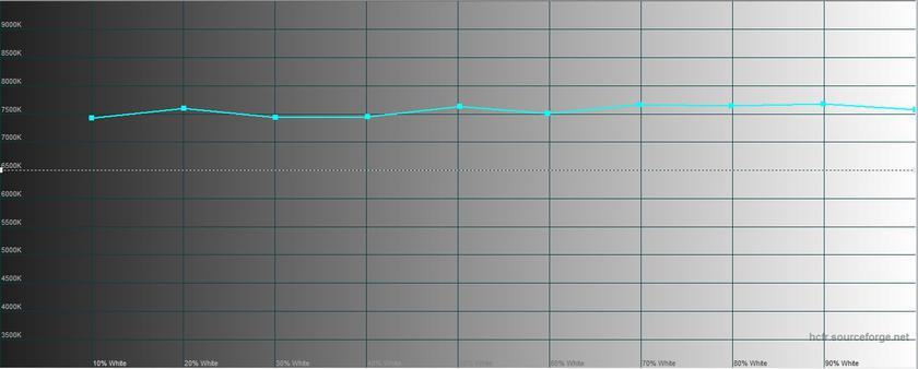 Обзор Huawei P30 Pro: прибор ночного видения-49