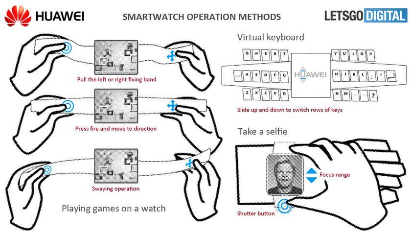 smartwatch-gaming-huawei-patent-1.jpg
