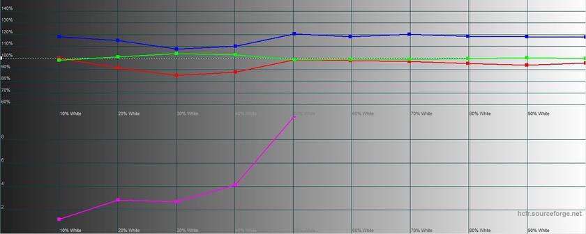 Обзор Huawei P30 Pro: прибор ночного видения-48