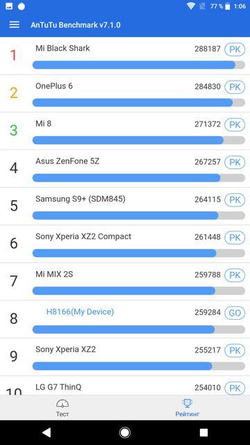 Обзор Sony Xperia XZ2 Premium: флагман с двойной камерой и 4K HDR дисплеем-72