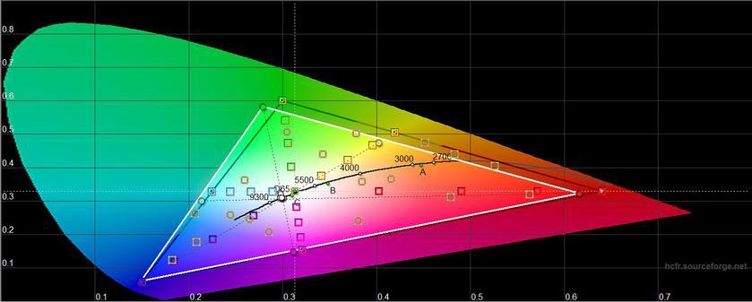 Обзор Huawei P30 Pro: прибор ночного видения-50