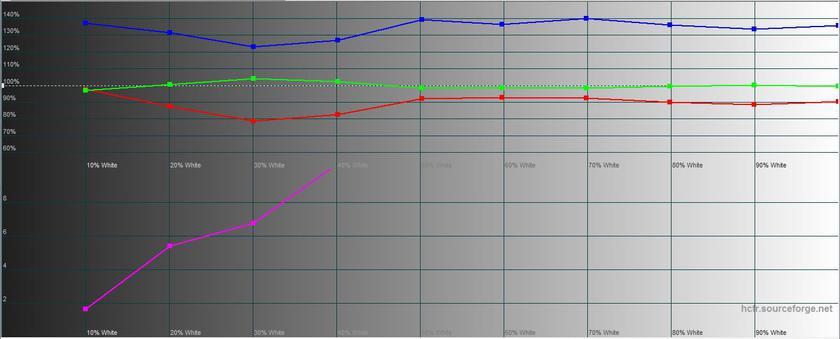 Обзор Huawei P30 Pro: прибор ночного видения-38