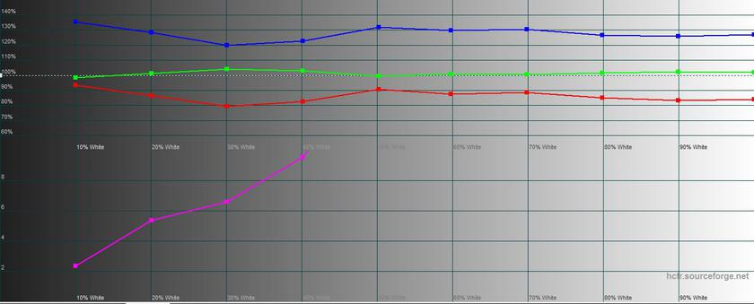 Обзор Nokia 7 Plus: средний класс, который метит в высшую лигу-35