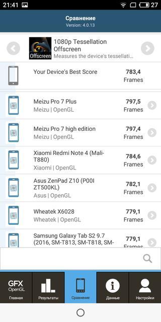 Обзор Meizu M6s: первый смартфон Meizu c экраном 18:9 и новым процессором Exynos-57