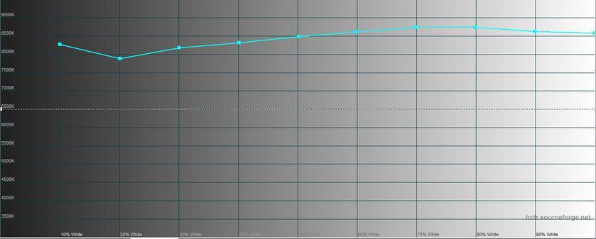 "Обзор Sony Xperia 1: ""высокий"" флагман с 4K HDR OLED дисплеем-32"