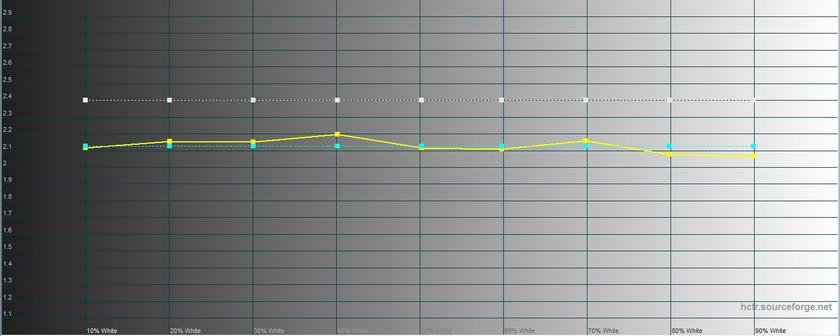 "Обзор Sony Xperia 1: ""высокий"" флагман с 4K HDR OLED дисплеем-30"