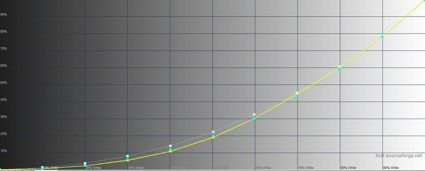 Обзор ASUS ROG G703VI Chimera: огнедышащее игровое чудовище на все деньги-39