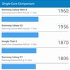 "Обзор Sony Xperia 1: ""высокий"" флагман с 4K HDR OLED дисплеем-130"