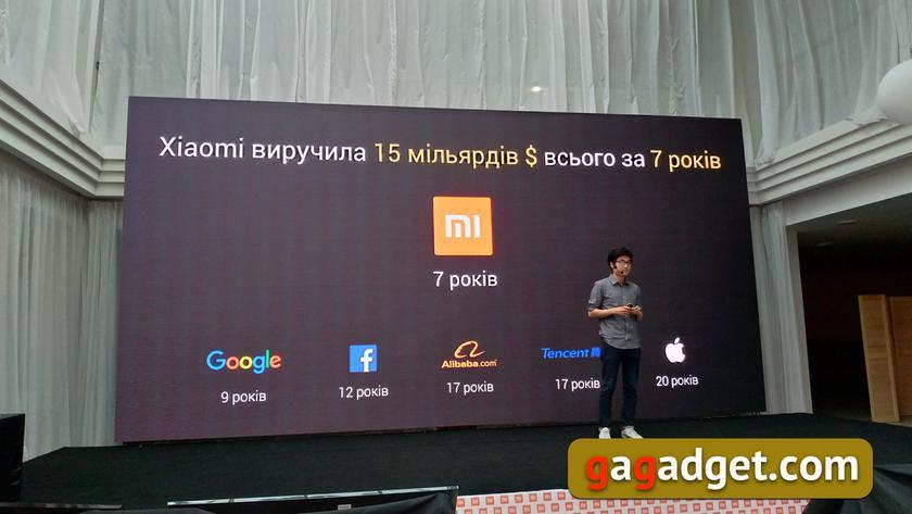 В РФ  был анонсирован  безрамочный смартфон Xiaomi Redmi Note 5 Pro