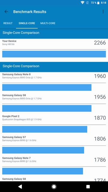 Обзор Sony Xperia XZ2 Premium: флагман с двойной камерой и 4K HDR дисплеем-78