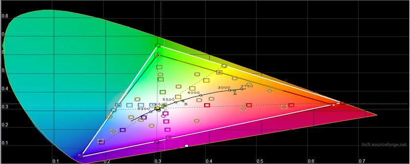 "Обзор Sony Xperia 1: ""высокий"" флагман с 4K HDR OLED дисплеем-43"