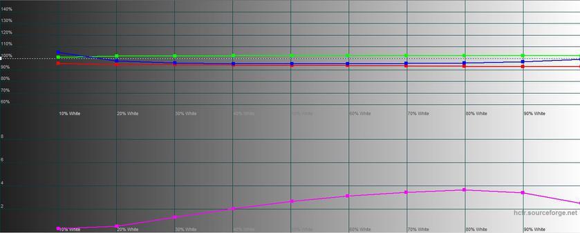 Обзор Lenovo IdeaPad 720s–15IKB: ноутбук для работы и игр-19