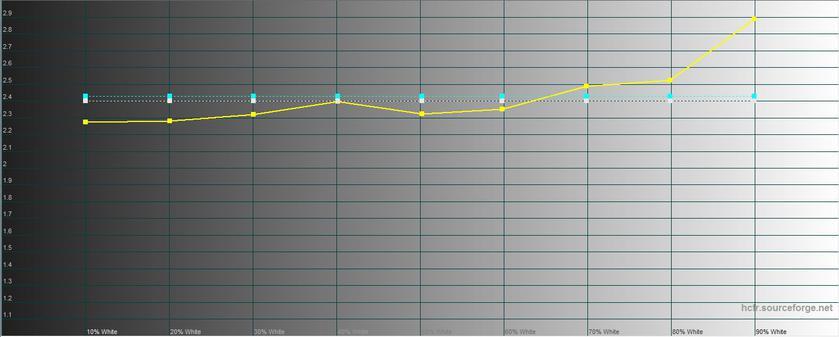Обзор Huawei P30 Pro: прибор ночного видения-37