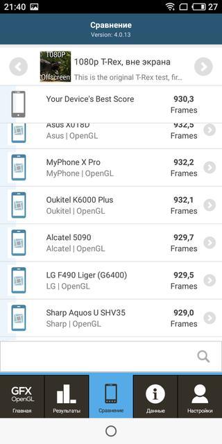 Обзор Meizu M6s: первый смартфон Meizu c экраном 18:9 и новым процессором Exynos-55