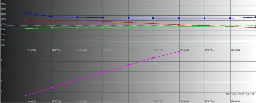 Обзор ASUS ROG G703VI Chimera: огнедышащее игровое чудовище на все деньги-41