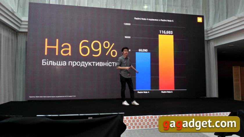 Стивен Ван, Xiaomi: мы не боимся конкурентов, потому что не считаем их конкурентами-11