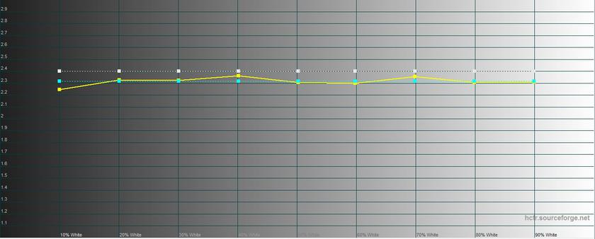 "Обзор Sony Xperia 1: ""высокий"" флагман с 4K HDR OLED дисплеем-40"