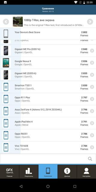 Обзор Nokia 7 Plus: средний класс, который метит в высшую лигу-106