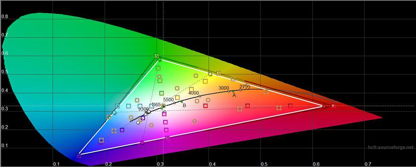 Обзор Meizu M6s: первый смартфон Meizu c экраном 18:9 и новым процессором Exynos-25