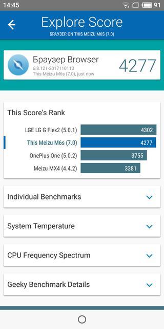 Обзор Meizu M6s: первый смартфон Meizu c экраном 18:9 и новым процессором Exynos-64