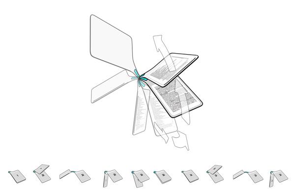Схема работты концепта
