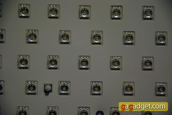 LED-подсветка в телевизорах и