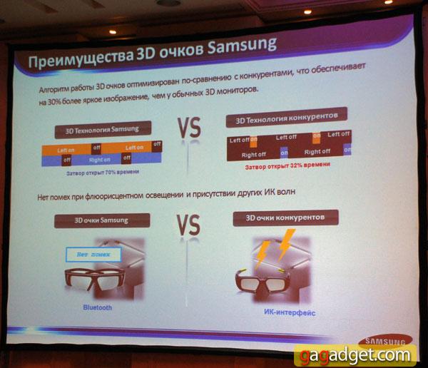 линейки мониторов Samsung