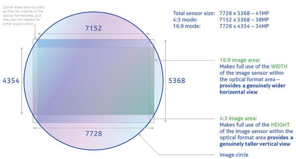 Nokia808Sensor.jpg
