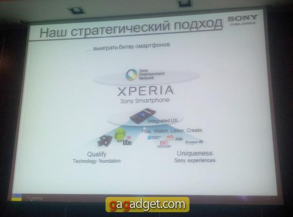 Презентация смартфоны sony xperia ion go tipo