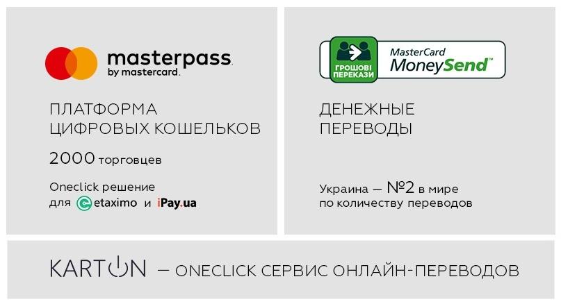 Mastercard запустила онлайн-сервис денежных переводов Karton водин клик