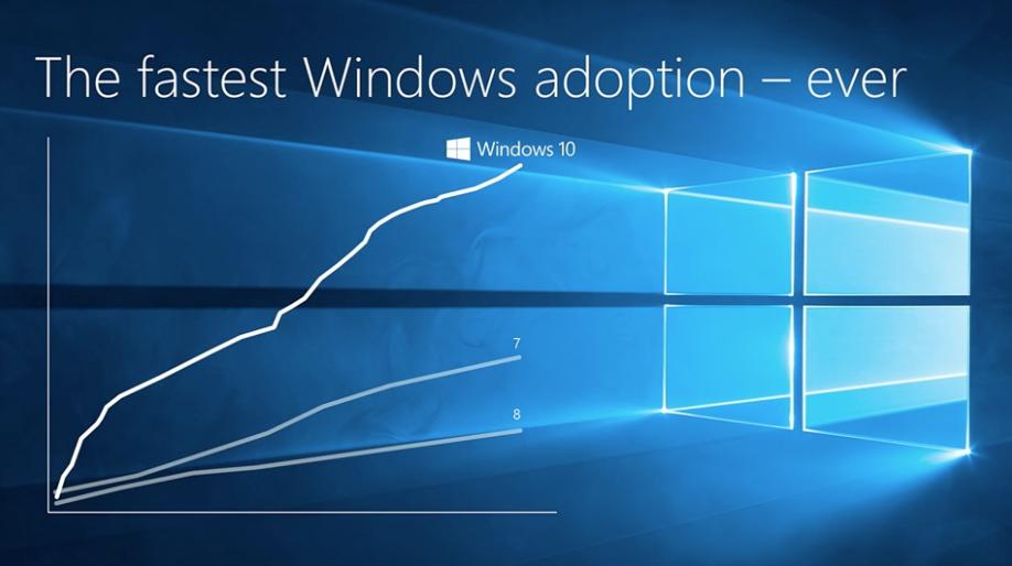Windows 10 Upgrade – программа по обновлению до Creators Update