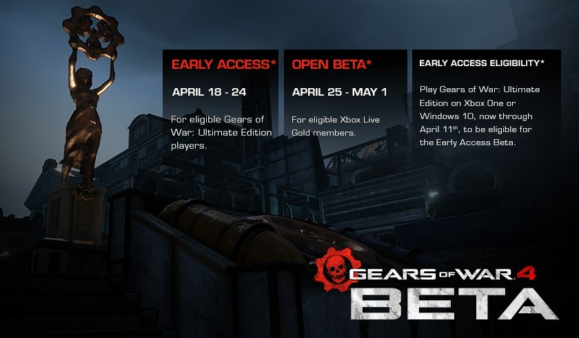 Gears of War 4 Beta Testing Starts on April 18