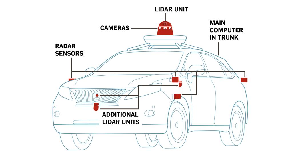 San Francisco Uber Car Accident Case