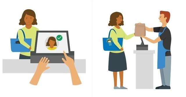 ПриватБанк разрабатывал сервис оплаты без карты и смартфона