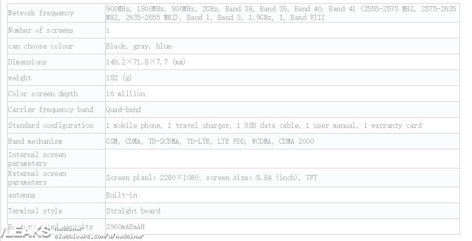 Honor 7S: процессор отMediaTek MT6739 и13-мегапиксельная основная камера
