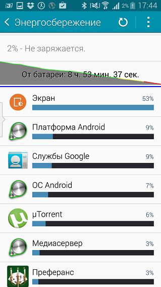 Пульт управления космолетом. Обзор Samsung Galaxy Note 4-27