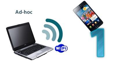 Как сделать точку wifi из ноутбука