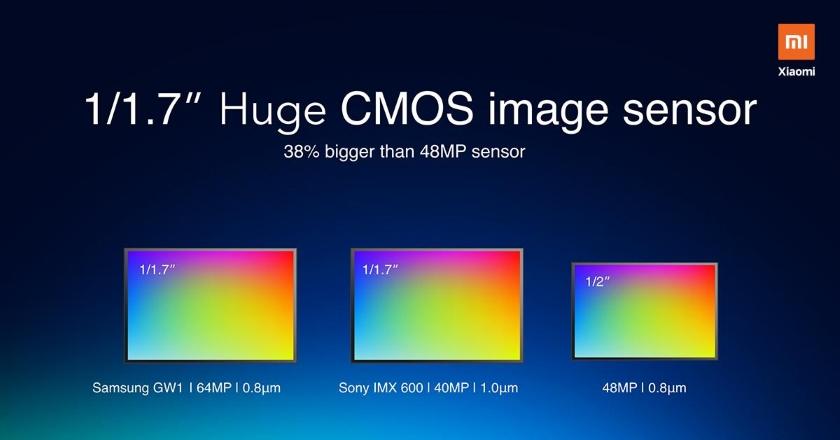Xiaomi представит мобильные телефоны с64 МПISOCELL и108 МПкамерами