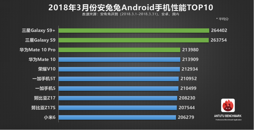 Atutu-most-power-android-phones-march.png