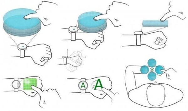 Huawei-Smartwatch-Gestures.jpg