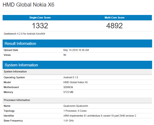Nokia-X6-Geekbench.png